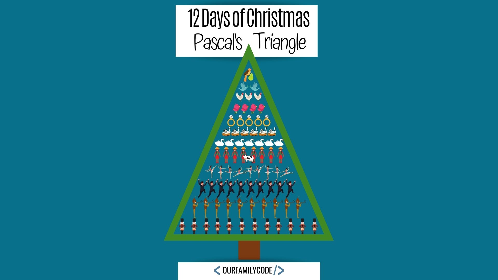 How Many Days Of Christmas Are There.12 Days Of Christmas Pascal S Triangle Math Activity